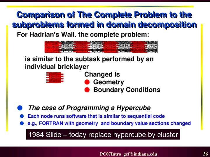 1984 Slide – today replace hypercube by cluster