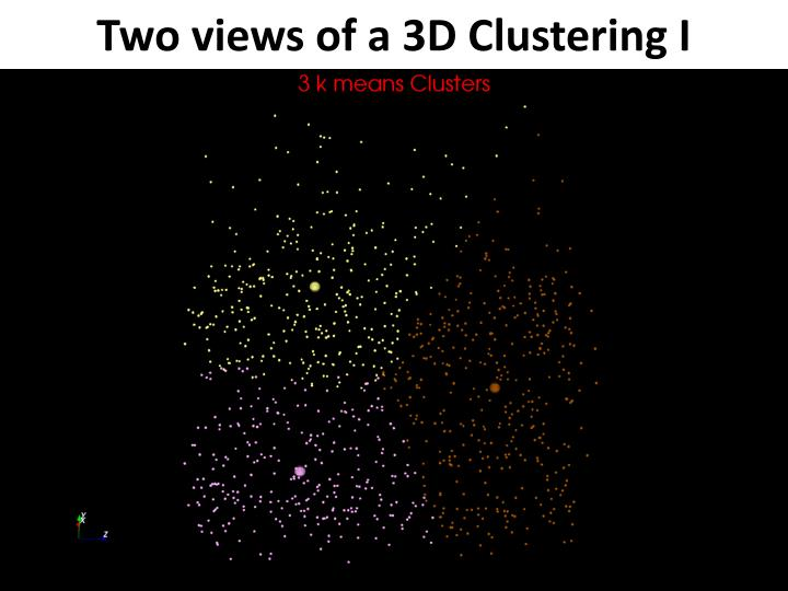 Two views of a 3D Clustering I