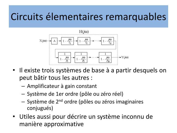 Systèmes LIT remarquables