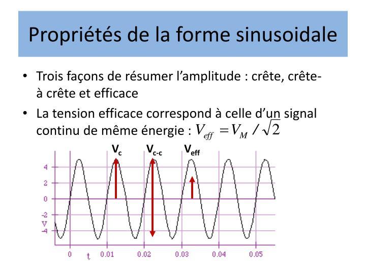 Propriétés de la forme sinusoidale