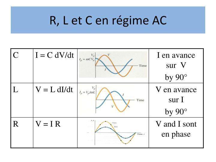 R, L et C en régime AC