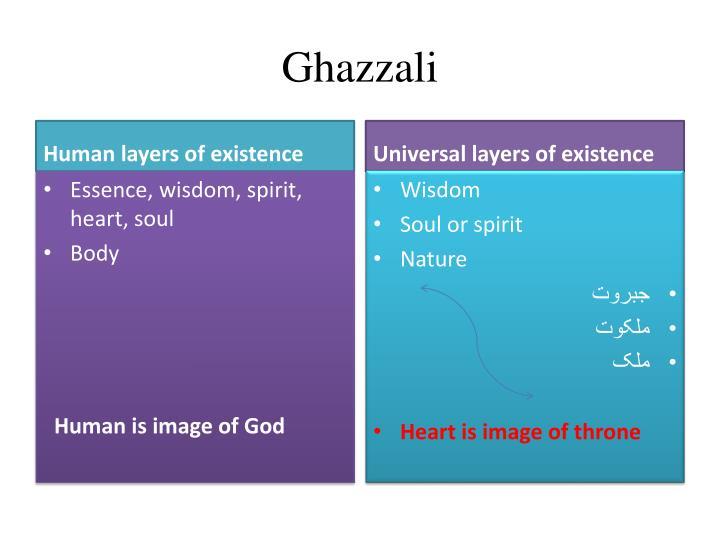 Ghazzali