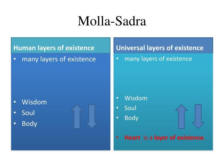 Molla-Sadra