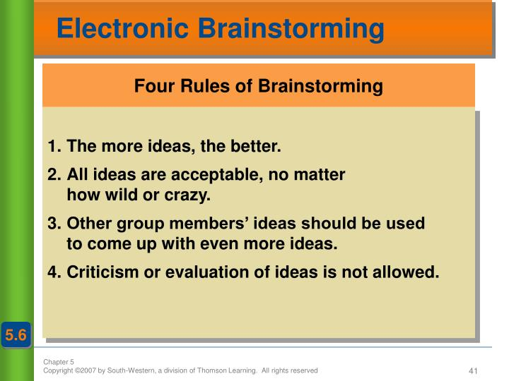Four Rules of Brainstorming