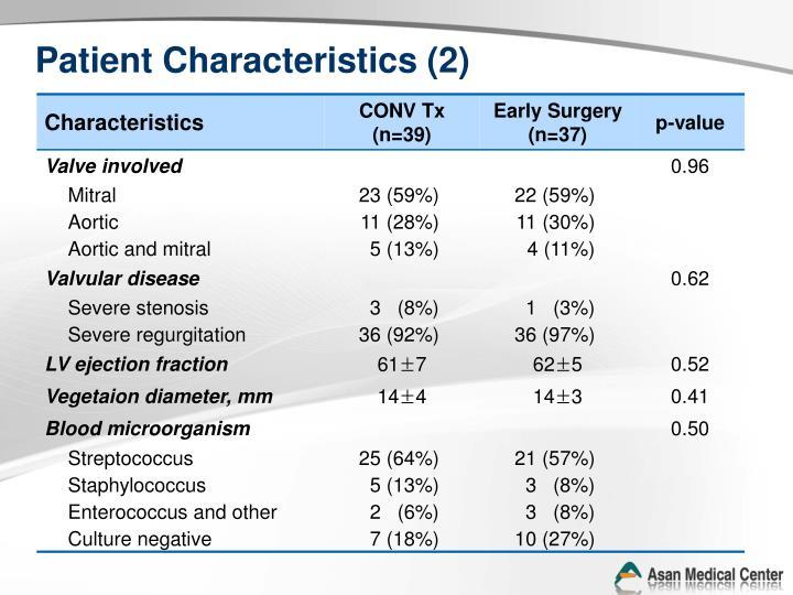 Patient Characteristics (2)