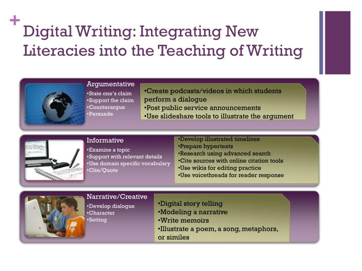 Digital writing integrating new literacies into the teaching of writing