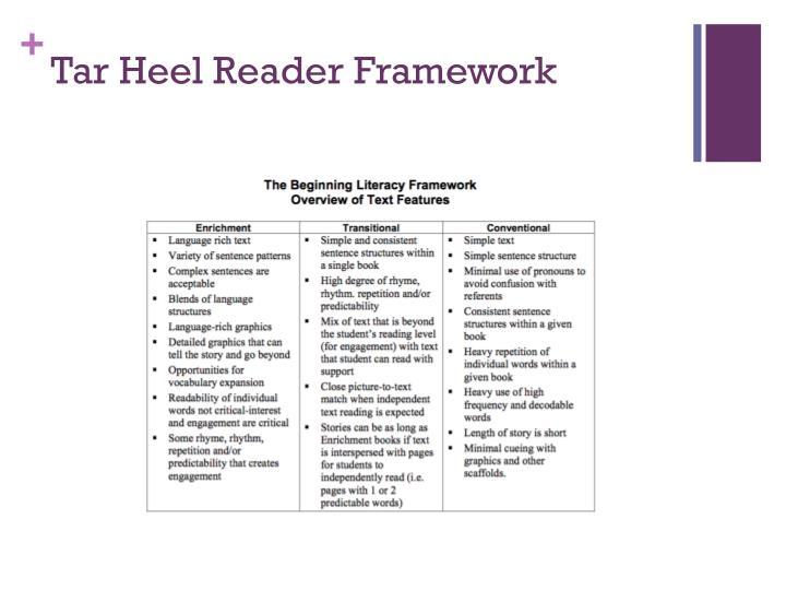 Tar Heel Reader Framework