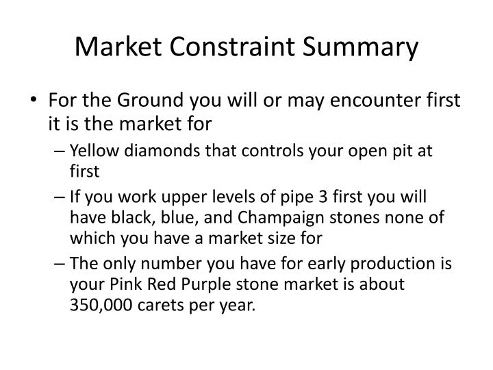 Market Constraint Summary