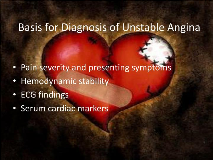 Basis for Diagnosis of Unstable Angina