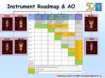 instrument roadmap ao