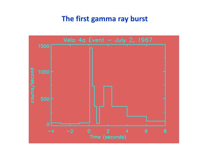 The first gamma ray