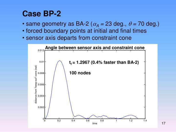 Case BP-2