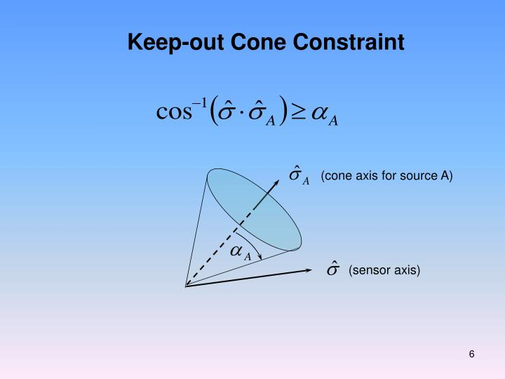 Keep-out Cone Constraint