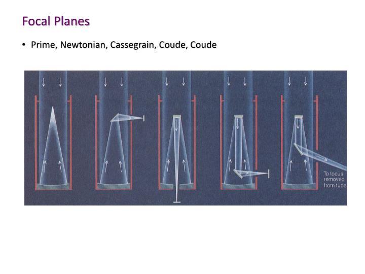 Focal Planes
