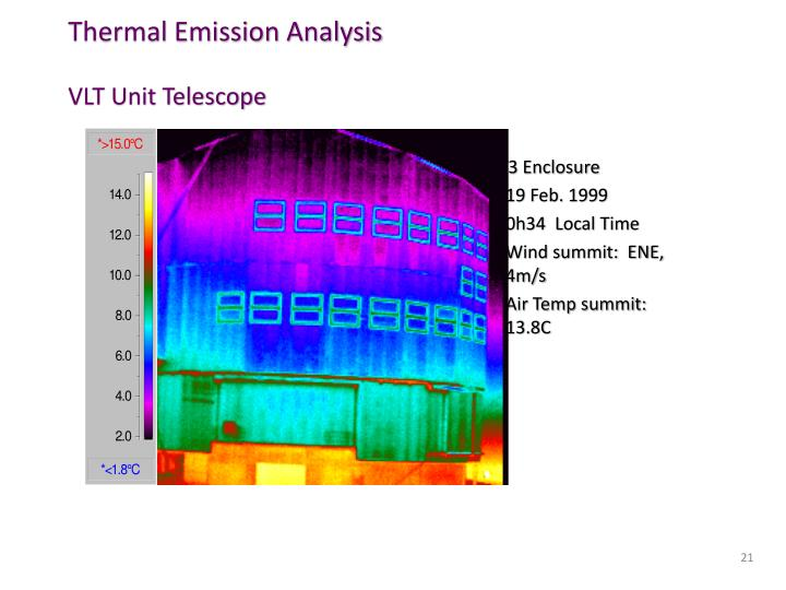 Thermal Emission Analysis