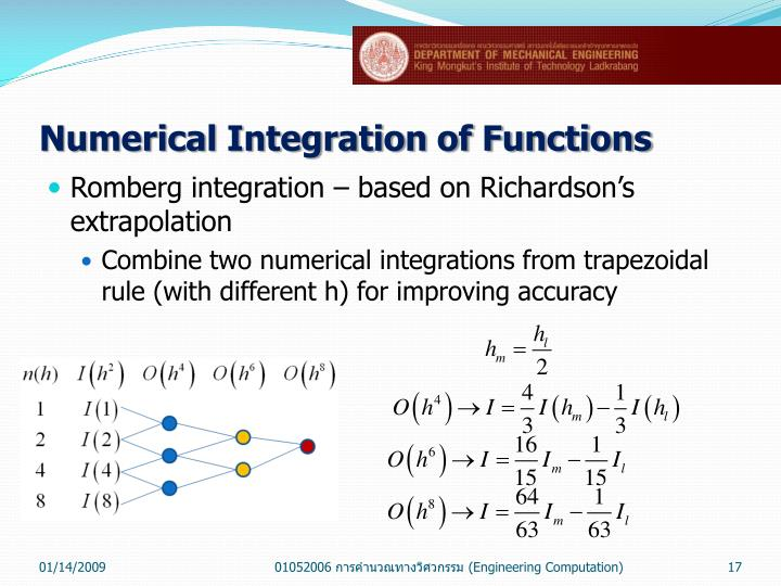 Numerical Integration of Functions