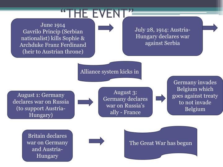 July 28, 1914: Austria-Hungary declares war against Serbia
