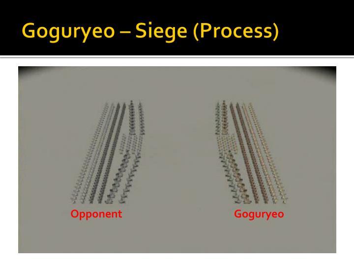 Goguryeo – Siege (Process)