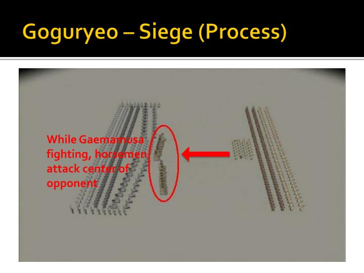 Goguryeo – Siege (Process