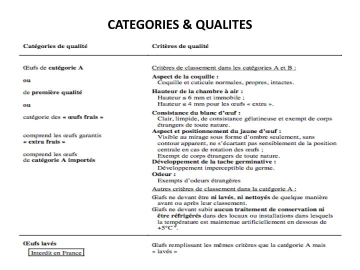 CATEGORIES & QUALITES