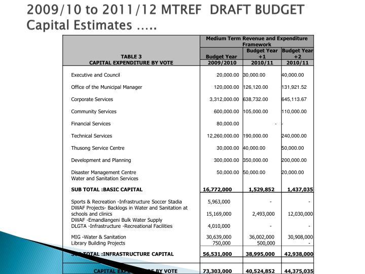 2009/10 to 2011/12 MTREF  DRAFT BUDGET