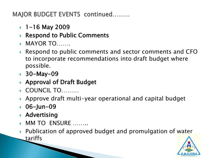 MAJOR BUDGET EVENTS  continued………
