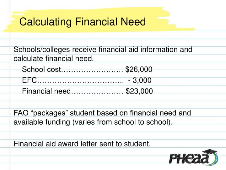 Calculating Financial Need
