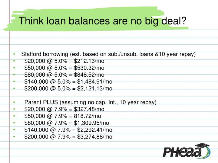 Think loan balances are no big deal?