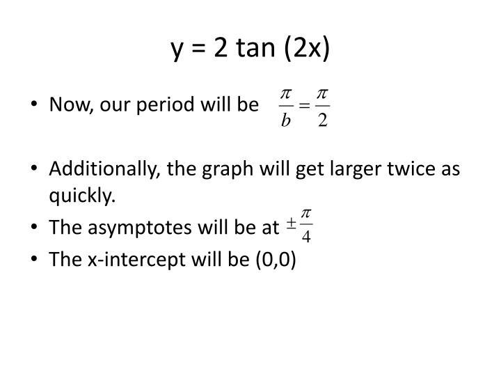 y = 2 tan (2x)