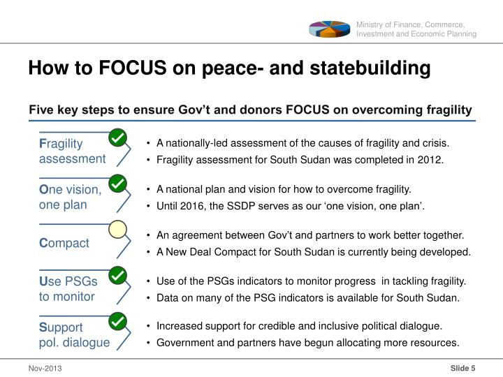 How to FOCUS on peace- and