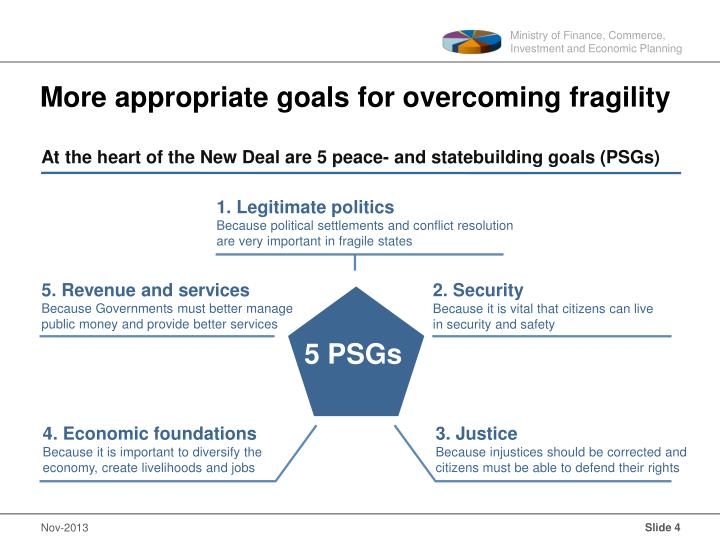 More appropriate goals for overcoming fragility