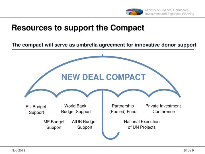 Resources to support the Compact