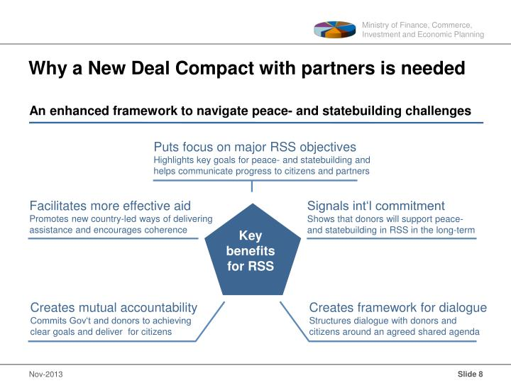 Why a New Deal Compact with partners is needed