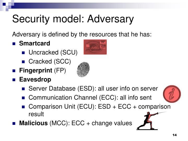 Security model: