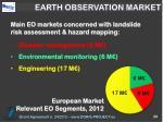earth observation market1