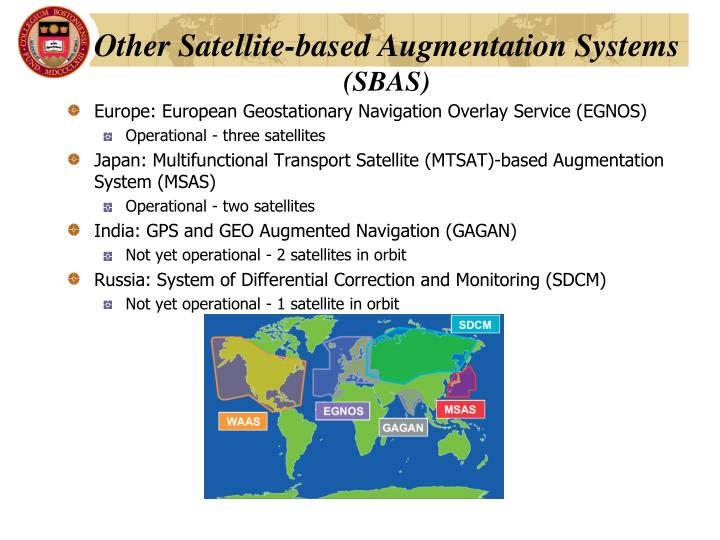 Other Satellite-based Augmentation Systems
