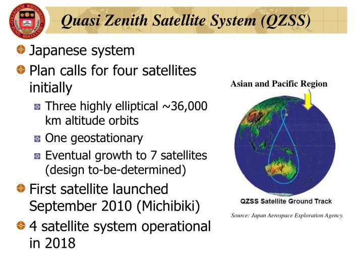 Quasi Zenith Satellite System (QZSS)