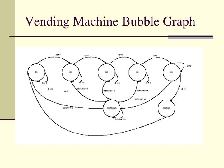 Vending Machine Bubble Graph