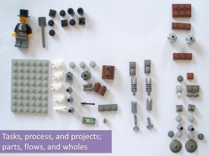 Tasks, process, and projects;