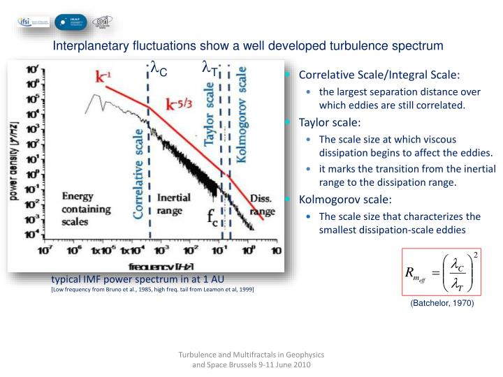 Interplanetary fluctuations show a well developed turbulence spectrum