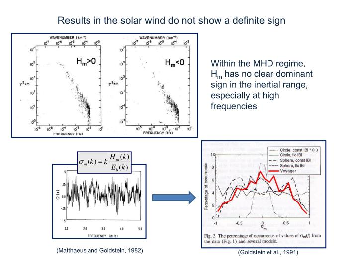 Results in the solar wind do not show a definite sign