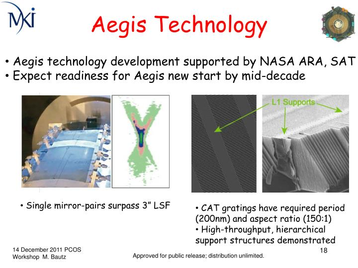 Aegis Technology