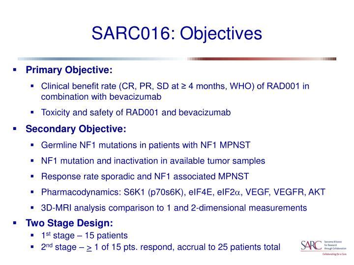 SARC016: Objectives