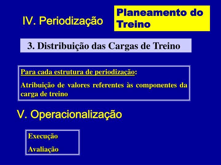 V. Operacionalização