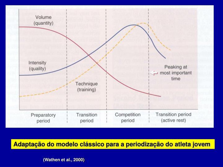 Adaptação do modelo clássico para a periodização do atleta jovem