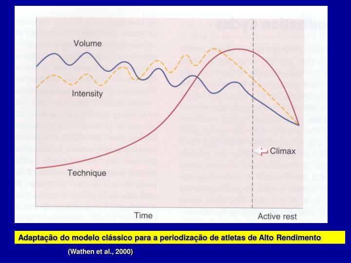 Adaptação do modelo clássico para a periodização de atletas de Alto Rendimento