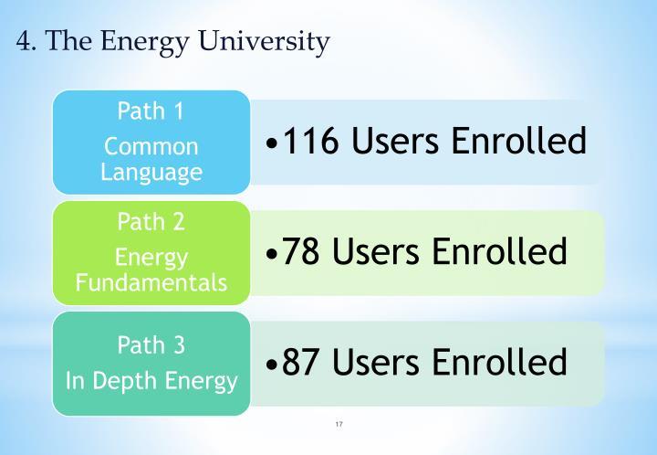 4. The Energy University