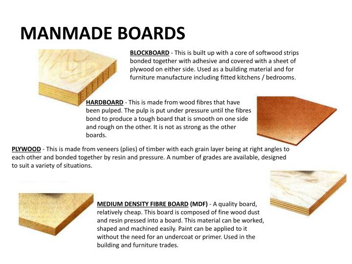 MANMADE BOARDS