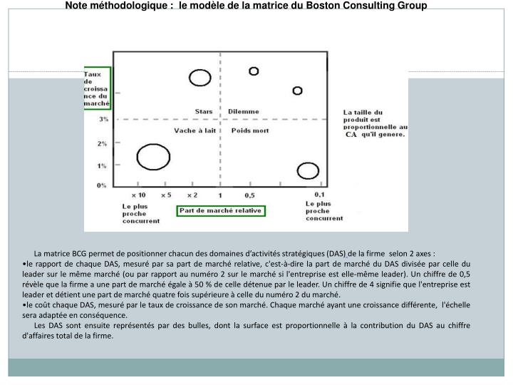 Note méthodologique :  le modèle de la matrice du Boston Consulting Group