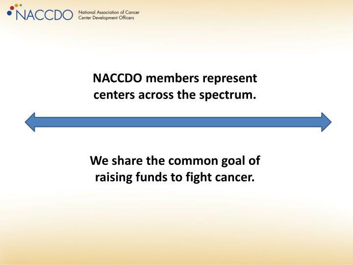 NACCDO members represent